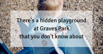 things to do in Sheffield Graves Park