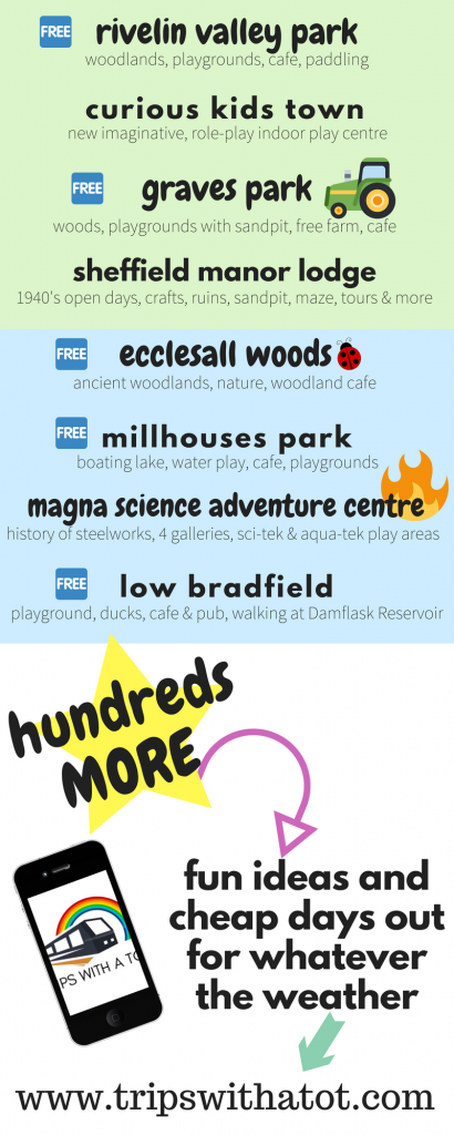 20 fantastic Sheffield family days out