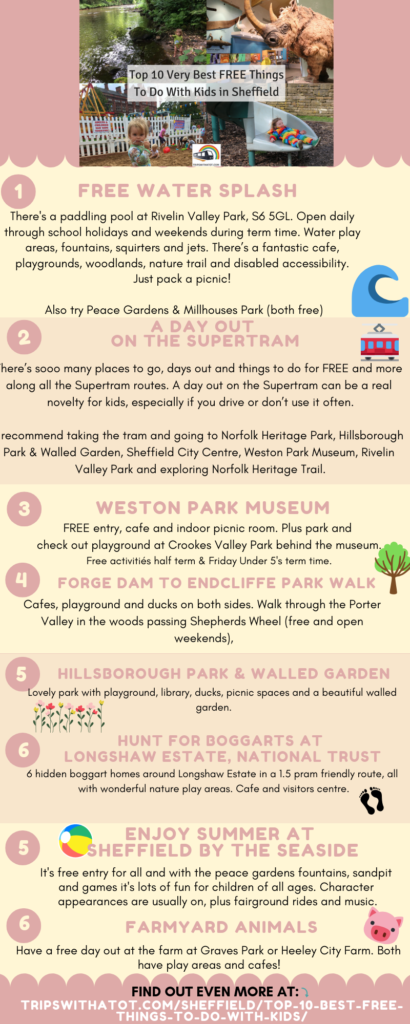 Top 10 Very Best FREE Things To Do With Kids in Sheffield